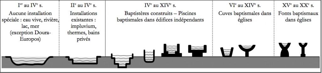 leboncombat.fr_wp-content_uploads_2013_10_Schéma-de-lévolution-_pp.54-55-du-livre_-générale-baptêm..pdf